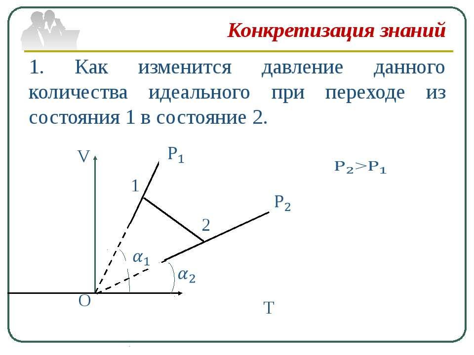 Конкретизация знаний 1. Как изменится давление данного количества идеального ...