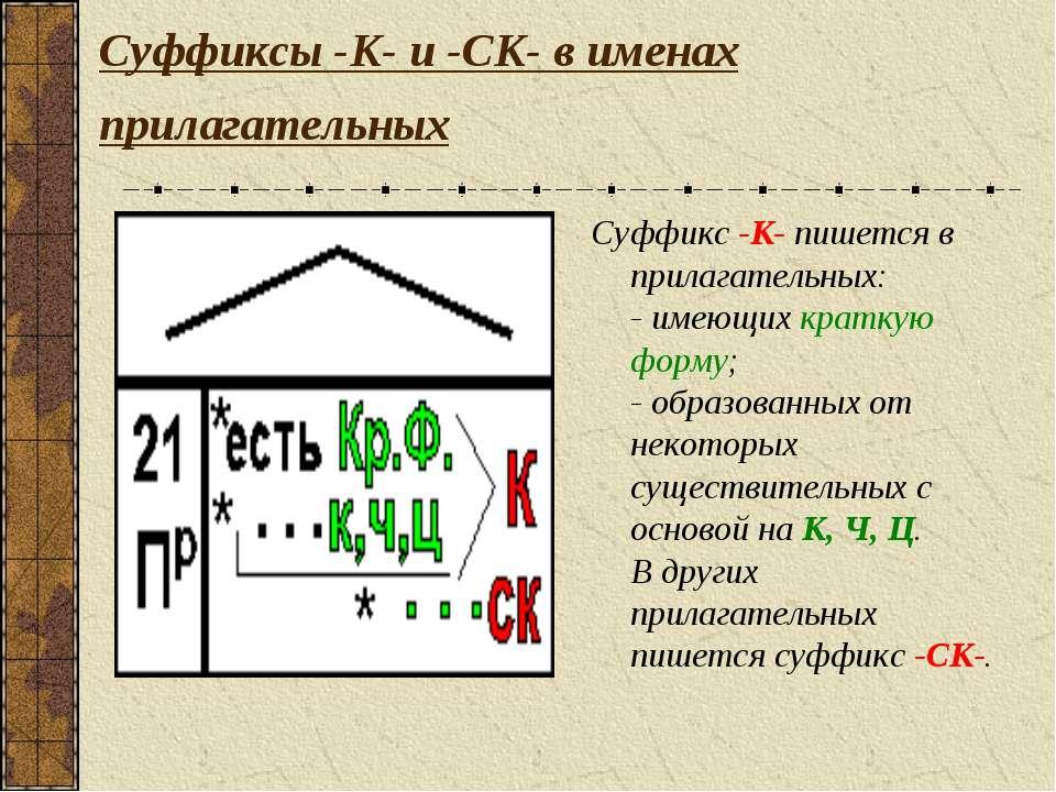 Суффиксы -К- и -СК- в именах прилагательных Суффикс -К- пишется в прилагатель...
