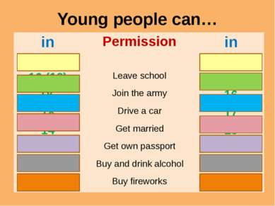 Young people can… inRussia Permission in Britain 16 (18) Leave school 16 (19)...