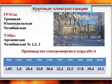 Крупные электростанции ГРЭСы: Троицкая Южноуральская Челябинская ТЭЦы: Аргаяш...