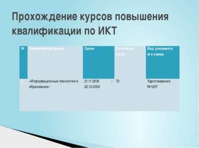 Прохождение курсов повышения квалификации по ИКТ № Наименование курсов Сроки ...