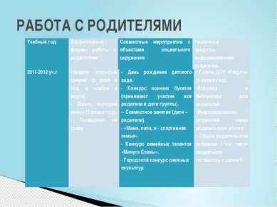 РАБОТА С РОДИТЕЛЯМИ 2011-2012уч.г -Неделя открытых дверей (2 раза в год, в но...