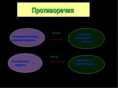 Противоречия между Социальные условия развития общества Культурно-нравственно...