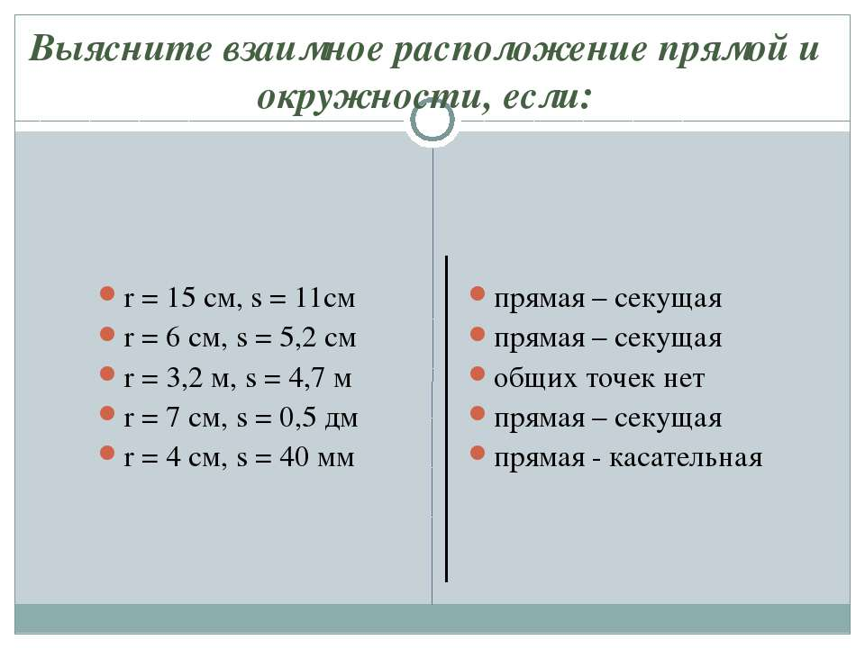 Выясните взаимное расположение прямой и окружности, если: r = 15 см, s = 11см...