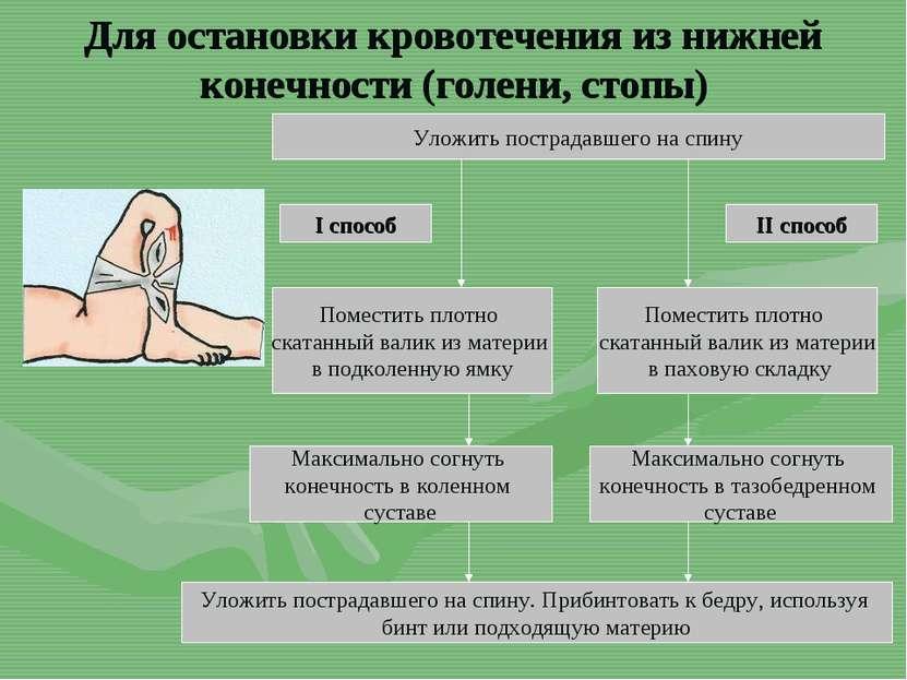 Для остановки кровотечения из нижней конечности (голени, стопы) Уложить постр...