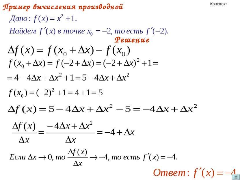Пример вычисления производной Решение Конспект