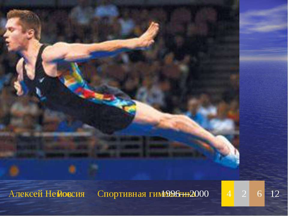 Алексей Немов Россия Спортивная гимнастика 1996—2000 4 2 6 12