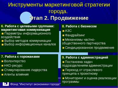 Инструменты маркетинговой стратегии города. Этап 2. Продвижение 6. Работа с ц...