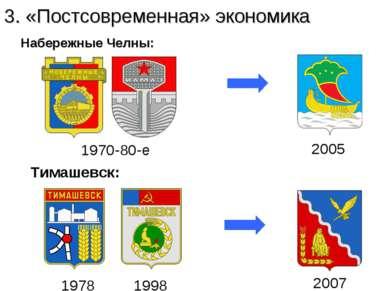 3. «Постсовременная» экономика 2005 1970-80-е Тимашевск: 1998 1978 2007 Набер...