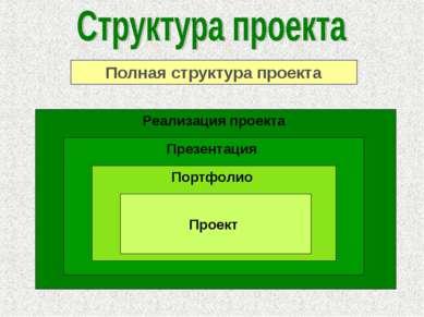 Полная структура проекта Реализация проекта Презентация Портфолио Проект