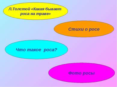 Л.Толстой «Какая бывает роса на траве» Что такое роса? Фото росы Стихи о росе