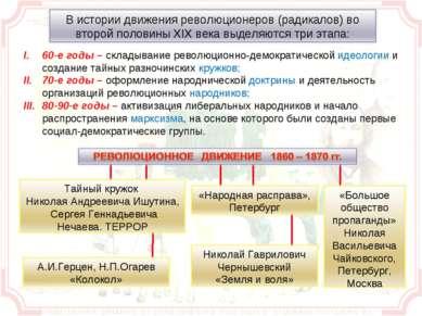 60-е годы – складывание революционно-демократической идеологии и создание тай...
