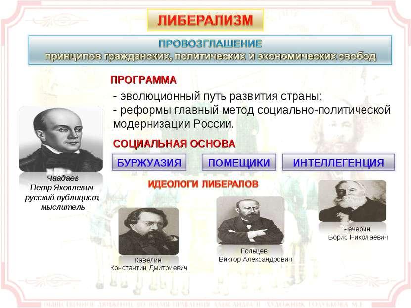 эволюционный путь развития страны; реформы главный метод социально-политическ...