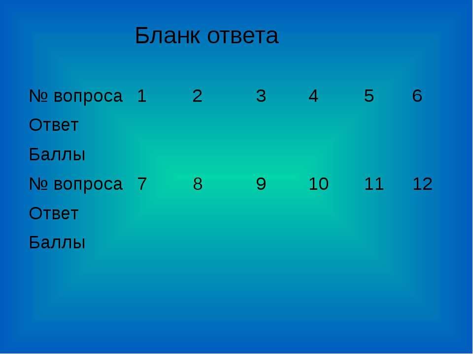 Бланк ответа № вопроса 1 2 3 4 5 6 Ответ Баллы № вопроса 7 8 9 10 11 12 Ответ...