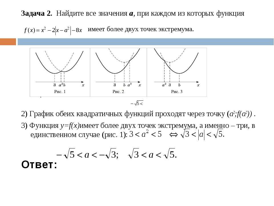 Задача 2. Найдите все значения a, при каждом из которых функция 2) График обе...