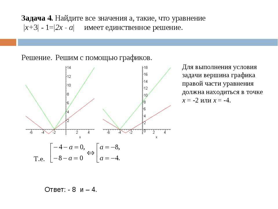 Задача 4. Найдите все значения а, такие, что уравнение |x+3| - 1=|2x - a| име...