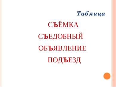 Таблица СЪЁМКА СЪЕДОБНЫЙ ОБЪЯВЛЕНИЕ ПОДЪЕЗД