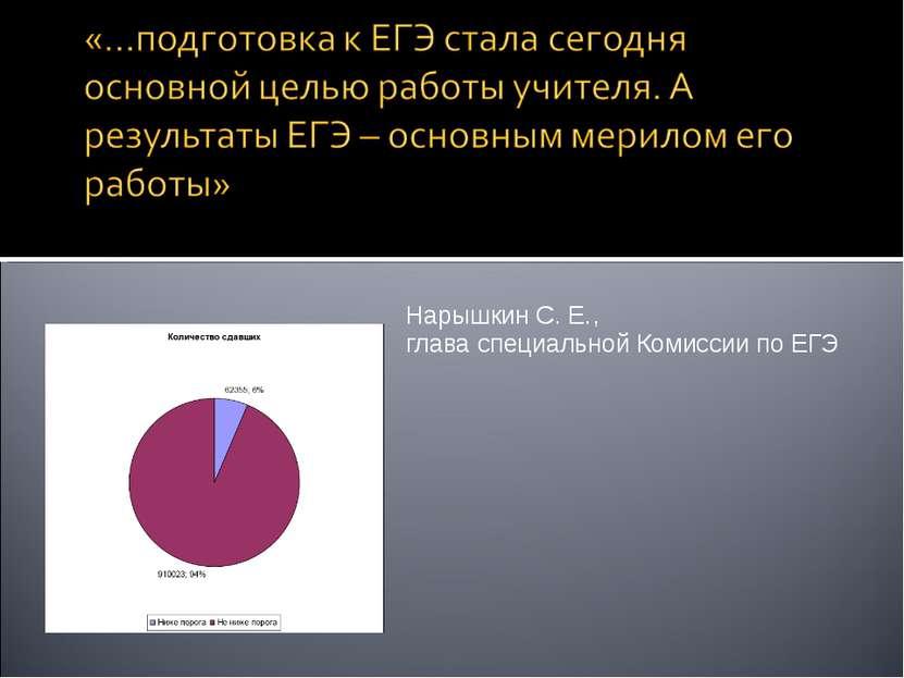 Нарышкин С. Е., глава специальной Комиссии по ЕГЭ