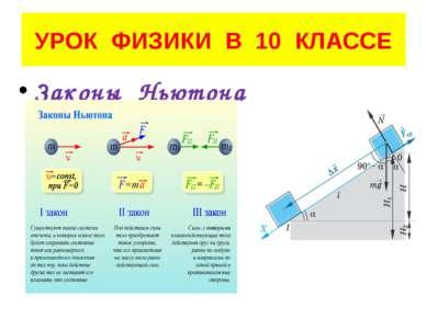 УРОК ФИЗИКИ В 10 КЛАССЕ Законы Ньютона
