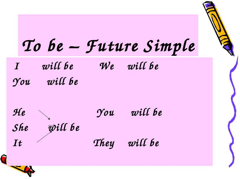 To be – Future Simple I will be We will be You will be He You will be She wil...