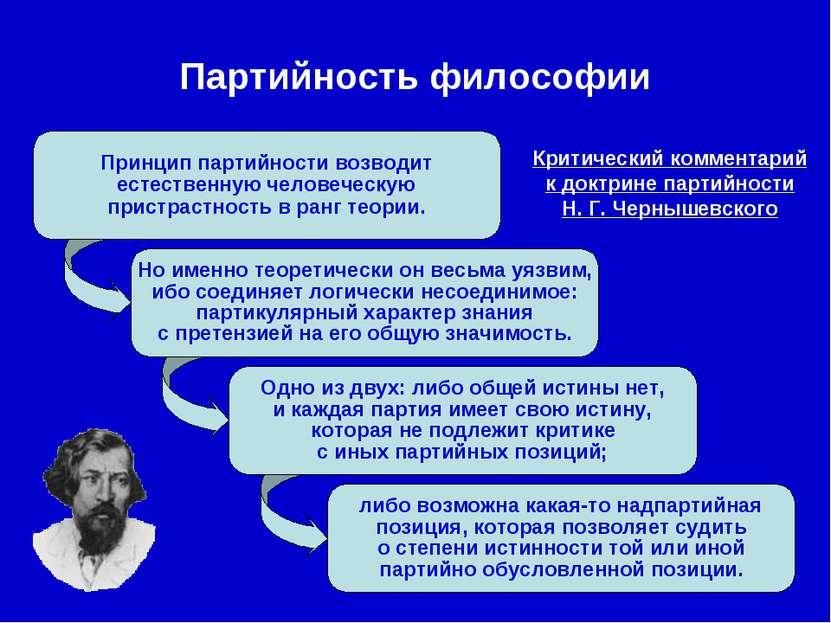 Принцип партийности возводит естественную человеческую пристрастность в ранг ...