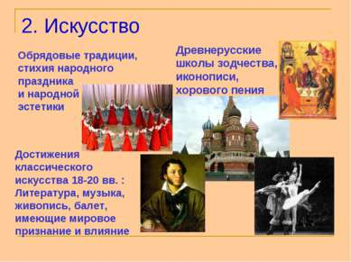2. Искусство Обрядовые традиции, стихия народного праздника и народной эстети...