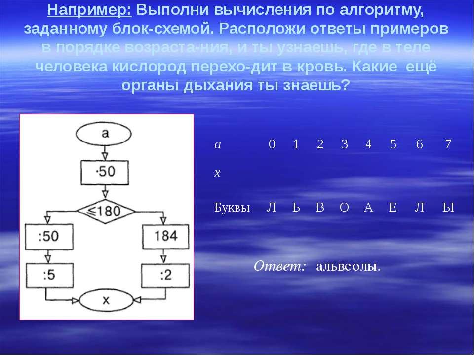 Например: Выполни вычисления по алгоритму, заданному блок-схемой. Расположи о...