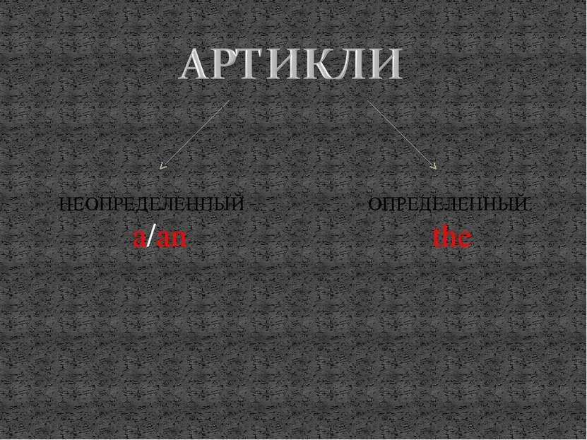 НЕОПРЕДЕЛЕННЫЙ a/an ОПРЕДЕЛЕННЫЙ the