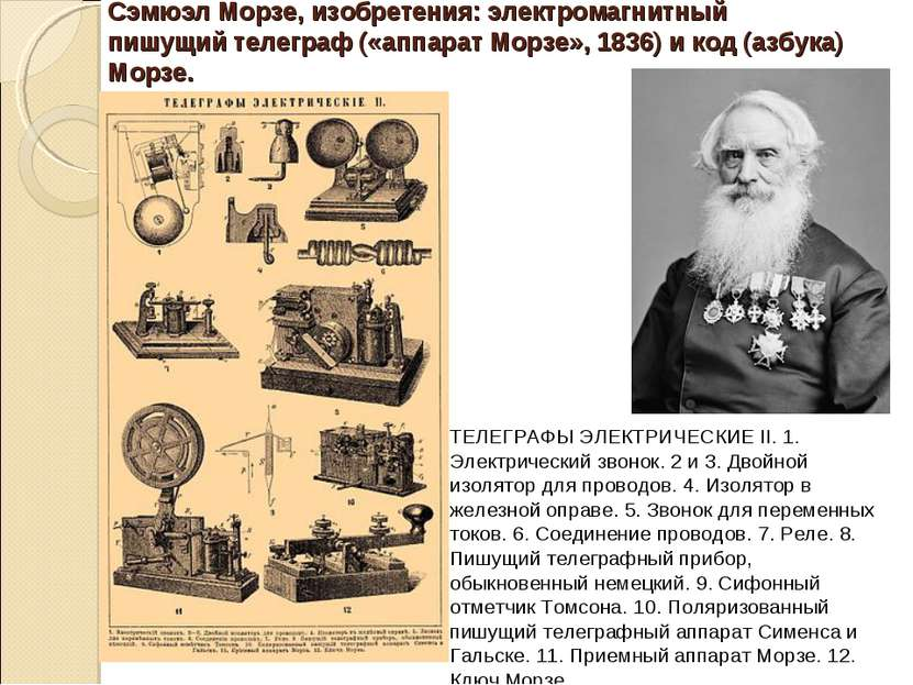 Сэмюэл Морзе, изобретения: электромагнитный пишущийтелеграф(«аппарат Морзе»...