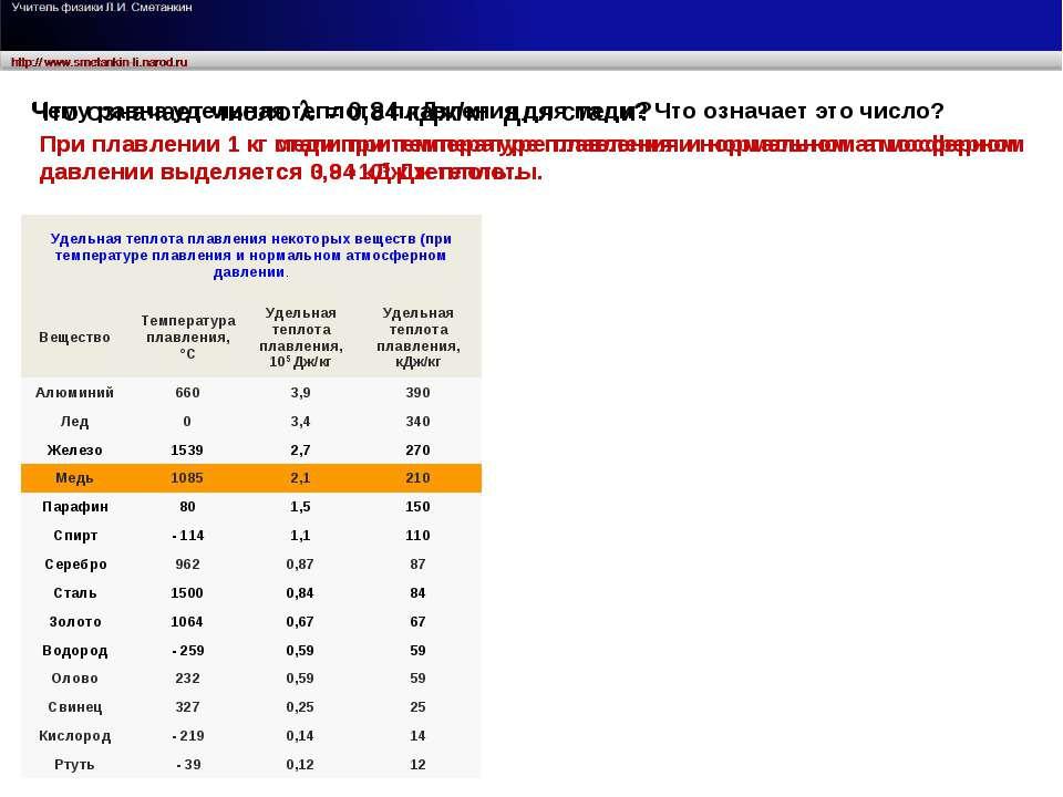 Что означает число l = 0,84 кДж/кг для стали? При плавлении 1 кг стали при те...