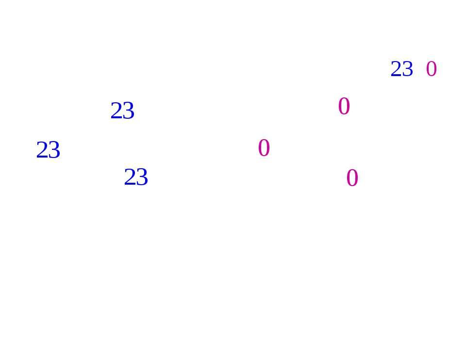 Найти значения х, при которых значение функции у = 5х – 2 равно 23; 0. 2.