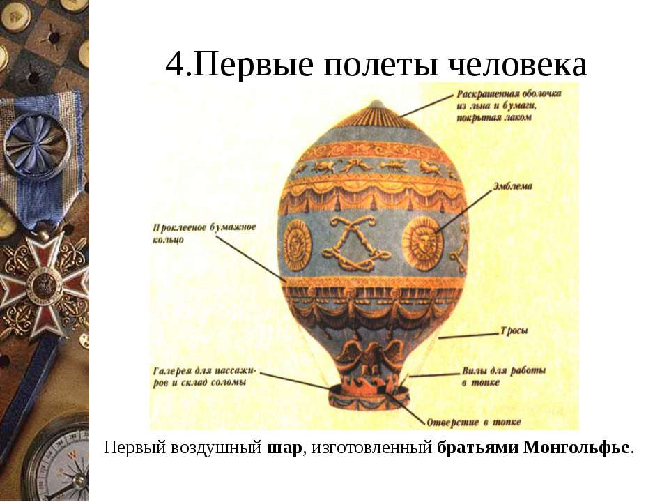4.Первые полеты человека Первый воздушный шар, изготовленный братьями Монголь...