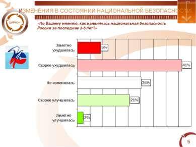 * «По Вашему мнению, как изменилась национальная безопасность России за после...