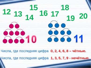 Числа, где последняя цифра 0, 2, 4, 6, 8 – чётные. Числа, где последняя цифра...
