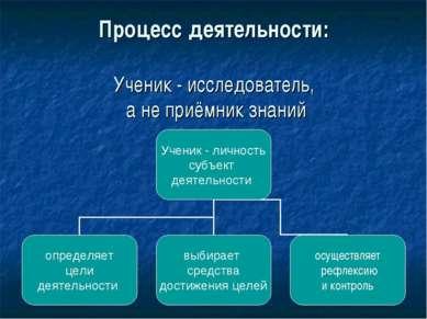 Процесс деятельности: Ученик - исследователь, а не приёмник знаний