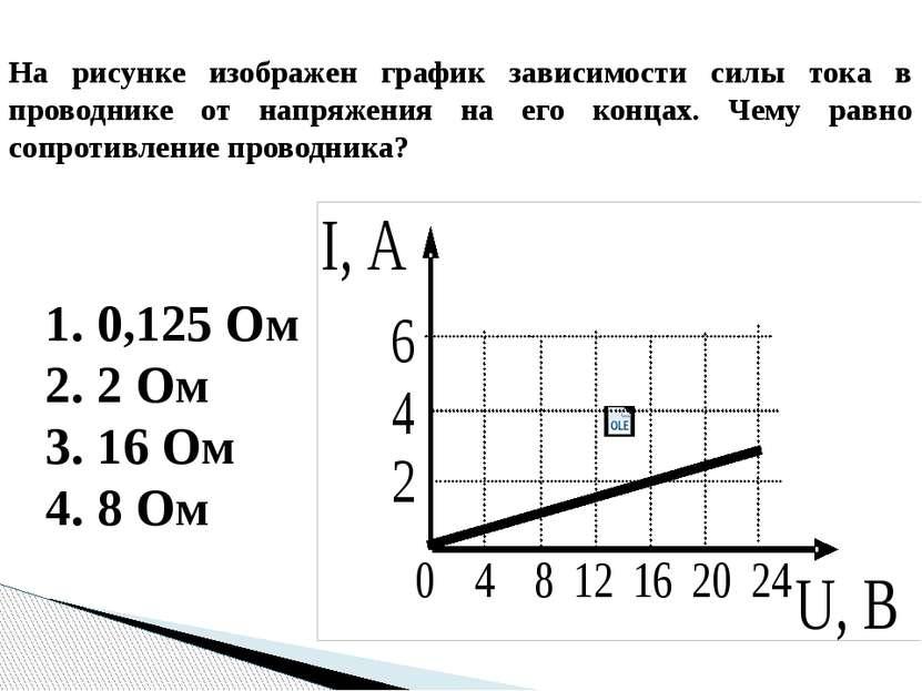 Чему равно общее сопротивление участка цепи, изображенного на рисунке, если R...