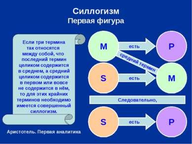 есть есть есть есть Силлогизм Первая фигура S P Следовательно, средний термин...