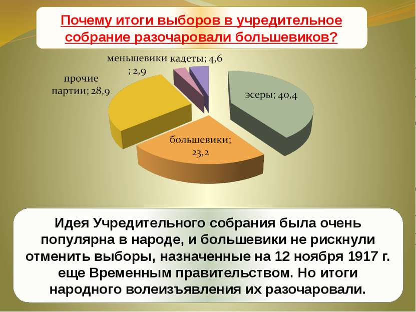 Учредительное собрание Идея Учредительного собрания была очень популярна в на...