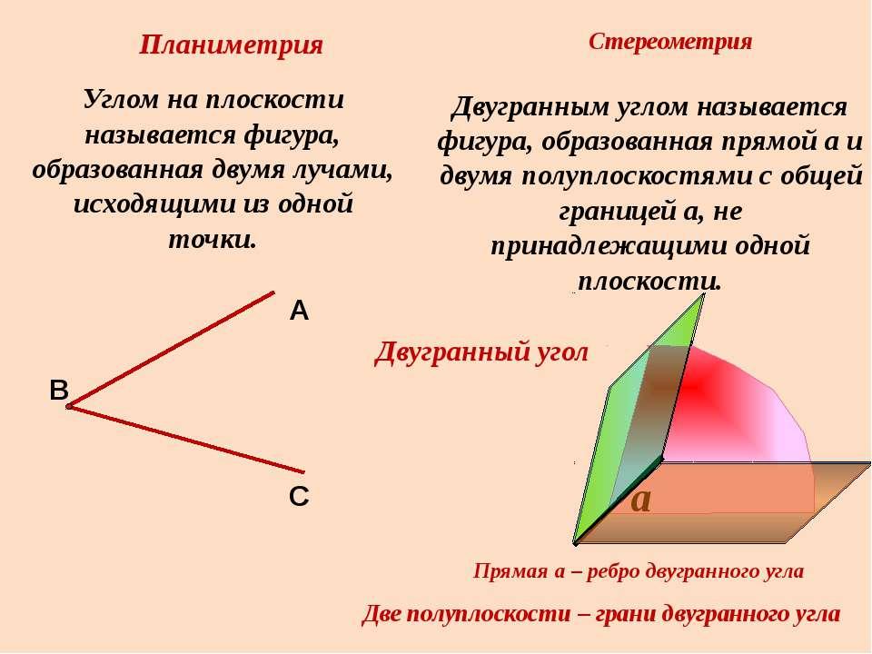 Планиметрия Стереометрия Углом на плоскости называется фигура, образованная д...