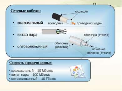 Скорость передачи данных: коаксиальный – 10 Мбит/с витая пара – 100 Мбит/с оп...