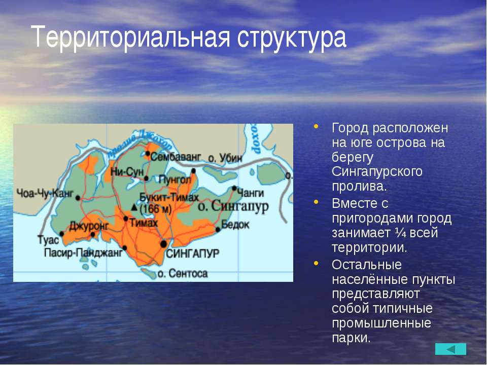 Источники информации Мультимедиа учебник « География 10 класс ». CD « Туристи...