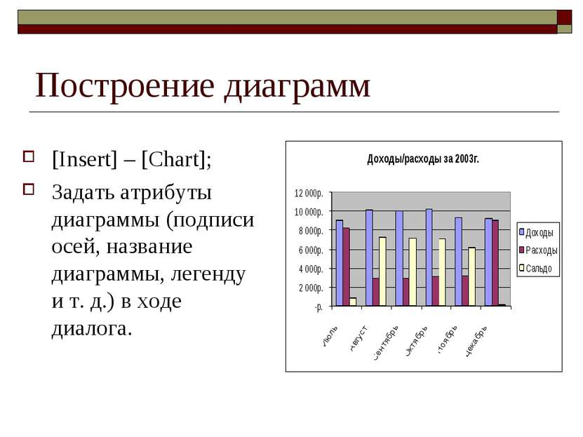 Построение диаграмм [Insert] – [Chart]; Задать атрибуты диаграммы (подписи ос...