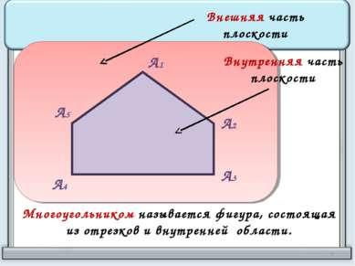 А1 А2 А3 А4 А5 Внешняя часть плоскости Внутренняя часть плоскости Многоугольн...
