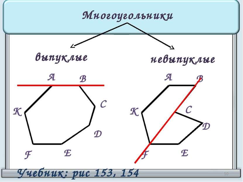 Многоугольники выпуклые невыпуклые А В С D Е F К А В С D Е F К Учебник: рис 1...