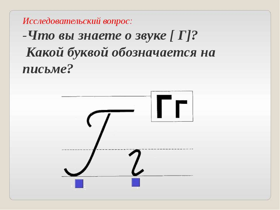 Исследовательский вопрос: -Что вы знаете о звуке [ Г]? Какой буквой обозначае...