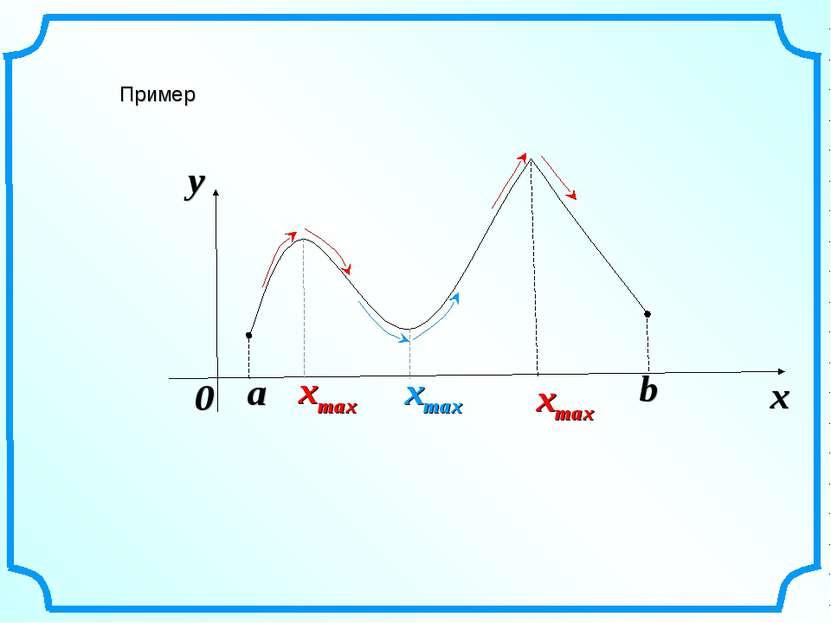 a Пример x y 0 b