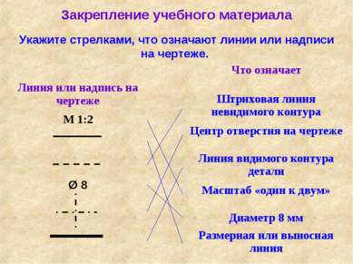 Закрепление учебного материала Укажите стрелками, что означают линии или надп...
