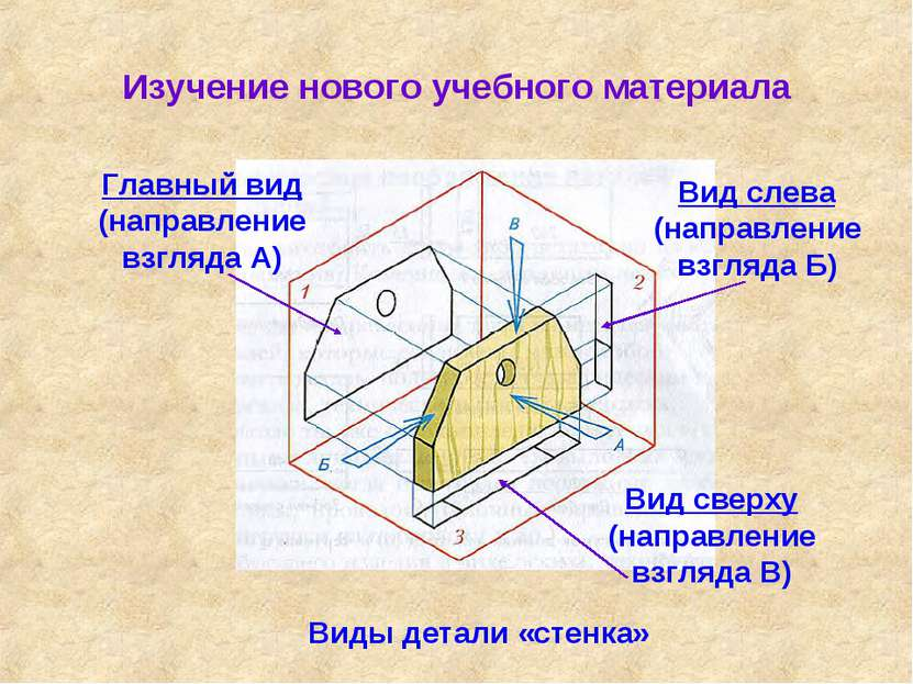 Изучение нового учебного материала Главный вид (направление взгляда А) Вид сл...