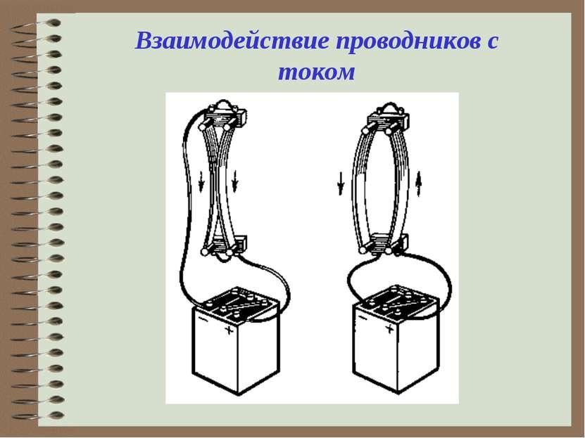 Взаимодействие проводников с током