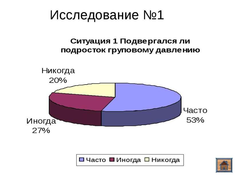Исследование №1
